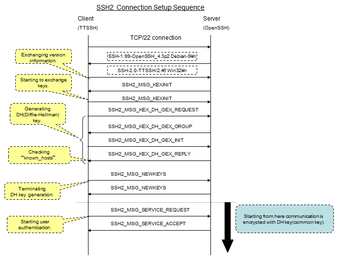 Tera Term Source Code Overview
